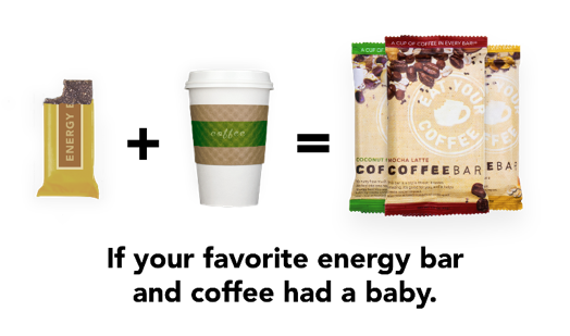 Eat your coffee Wellable's list of healthy office snack