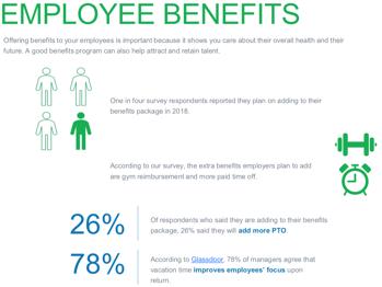 EmployeeBenefits.png