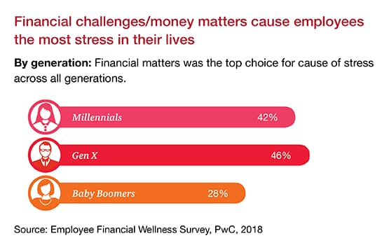 pcs-18-employee-wellness-survey-web-graphic.png