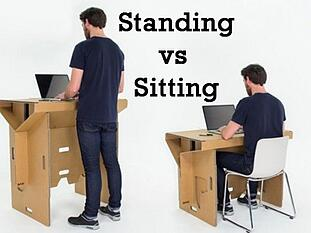 HOW MANY CALORIES DO WE BURN SITTING, STANDING, AND WALKING?