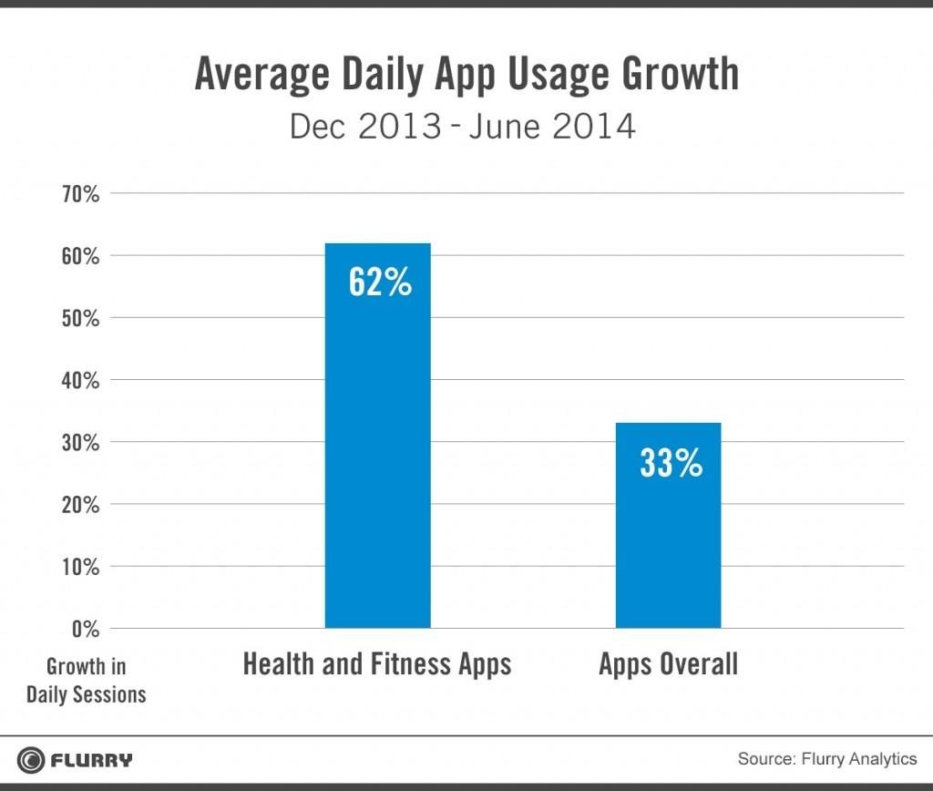 average_daily_app_hires_v1