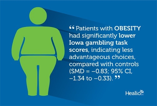 Obesity and decision making