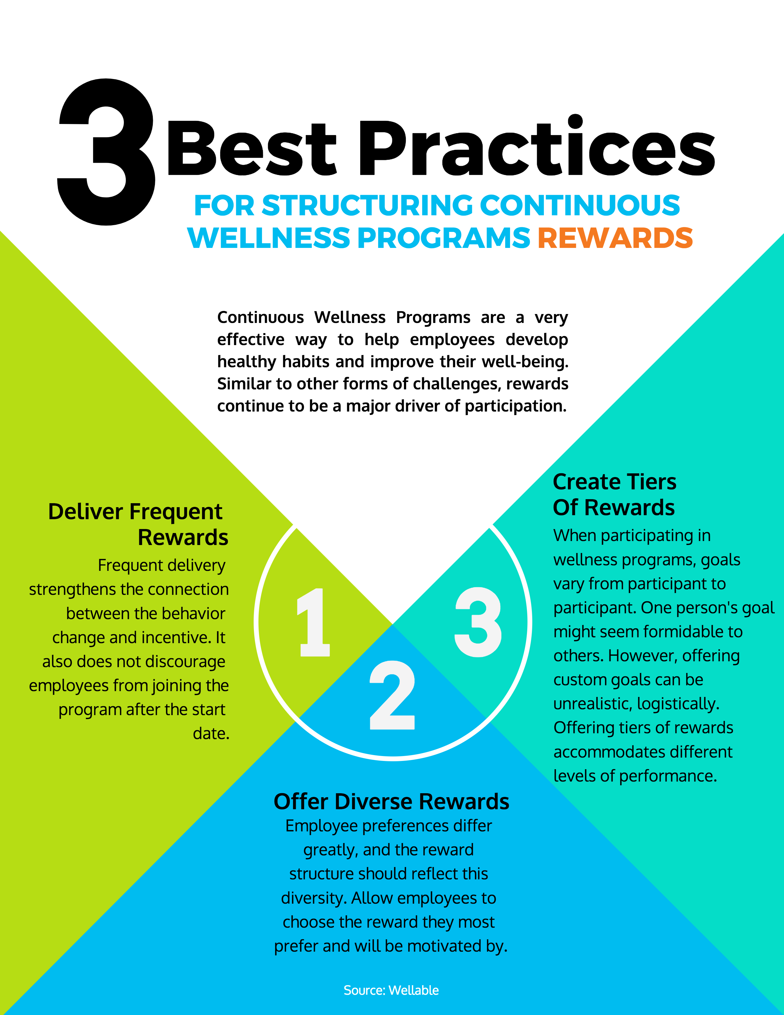 3-best-practices-structuring-continuous-wellness-programs-rewards