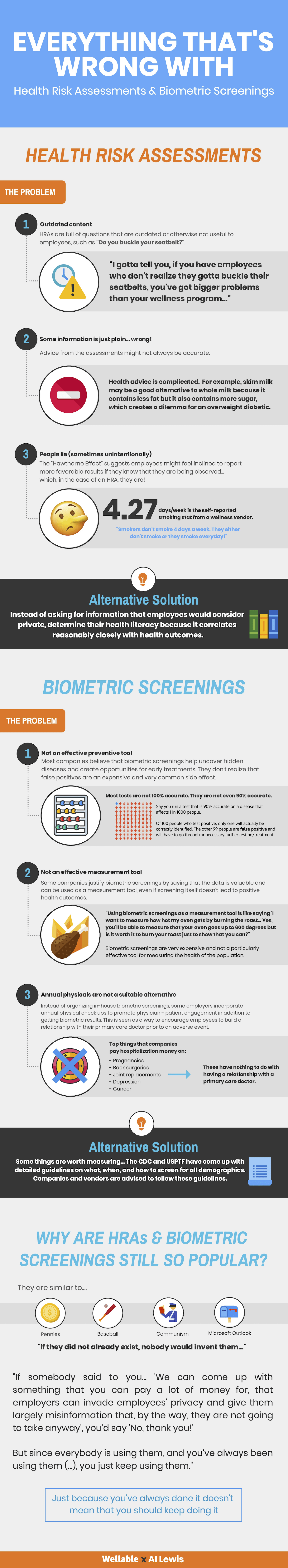 An overview of everything that's wrong with health risk assessments & biometric screenings