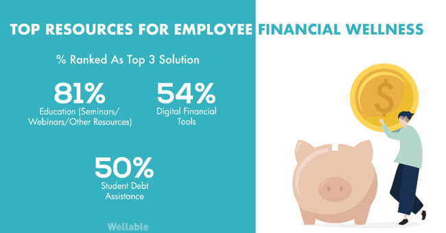 Top Resources For Employee Financial Wellness